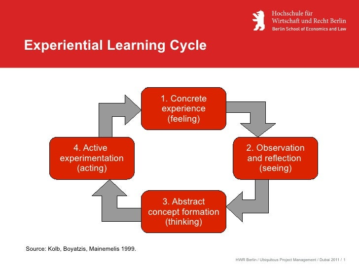 Experiential Learning Cycle                                             1. Concrete                                       ...