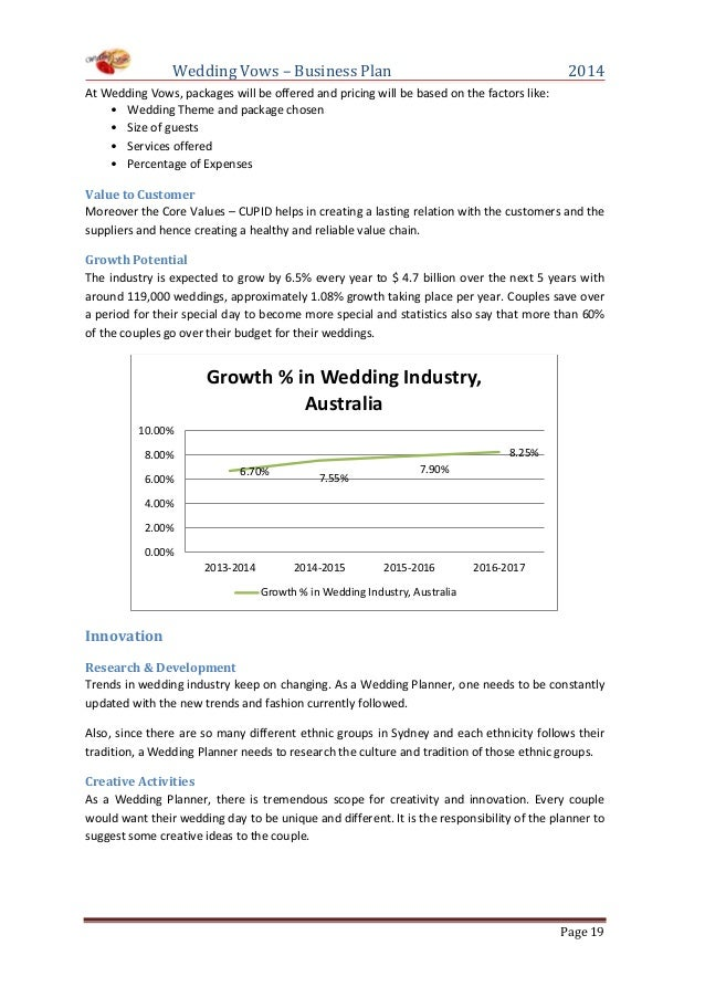 business plan for wedding vows