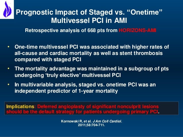Randomized Trial of Preventive Angioplasty in Myocardial ...