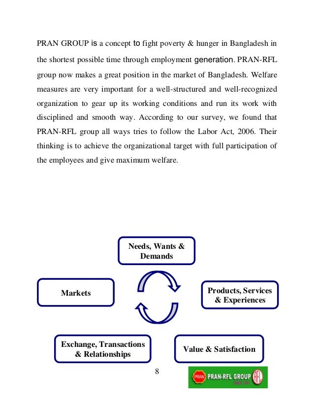 pran group bangladesh Pran group jobs circular has been published on newspaper for 300 post with 01 categories for their official work.