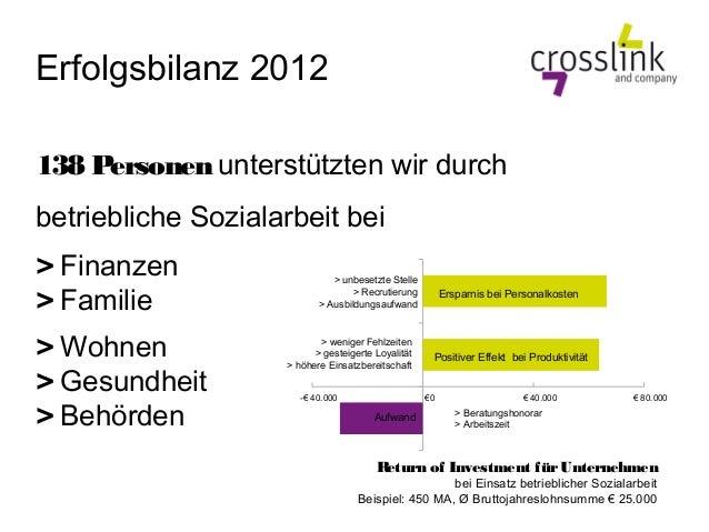 Erfolgsbilanz 2012138 Personen unterstützten wir durchbetriebliche Sozialarbeit bei> Finanzen                    > unbeset...