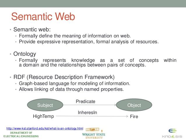 Answer-Set Programming for the Semantic Web - Wissensbasierte