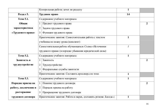 Трудовое право 14 Тема 5.1.