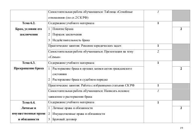 обучающихся: Таблица «