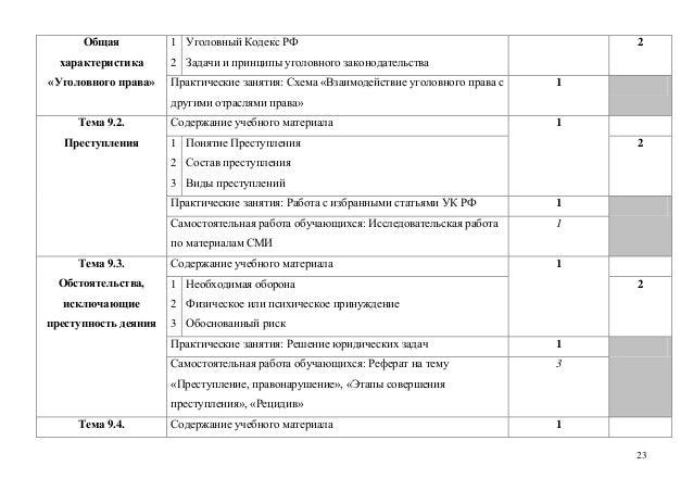РФ 2 2 Задачи и принципы