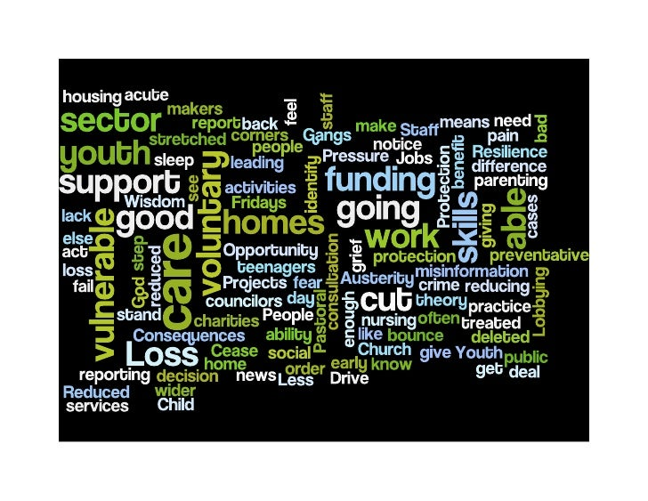 Prayer for social care wordle