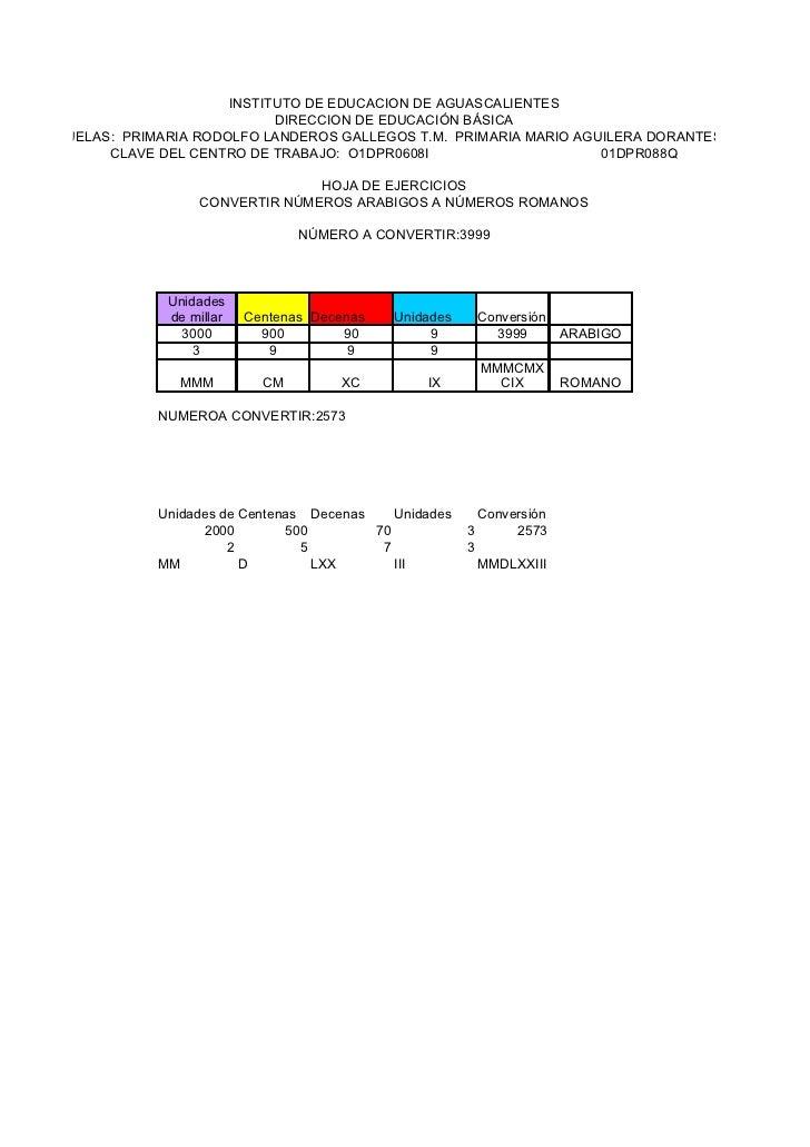 INSTITUTO DE EDUCACION DE AGUASCALIENTES                             DIRECCION DE EDUCACIÓN BÁSICAESCUELAS: PRIMARIA RODOL...