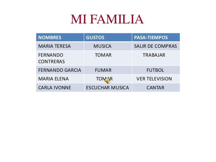 MI FAMILIANOMBRES           GUSTOS            PASA-TIEMPOSMARIA TERESA        MUSICA          SALIR DE COMPRASFERNANDO    ...