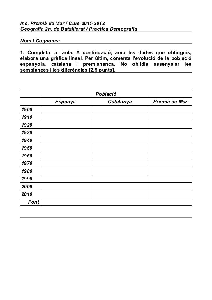 Ins. Premià de Mar / Curs 2011-2012Geografia 2n. de Batxillerat / Pràctica DemografiaNom i Cognoms:1. Completa la taula. A...