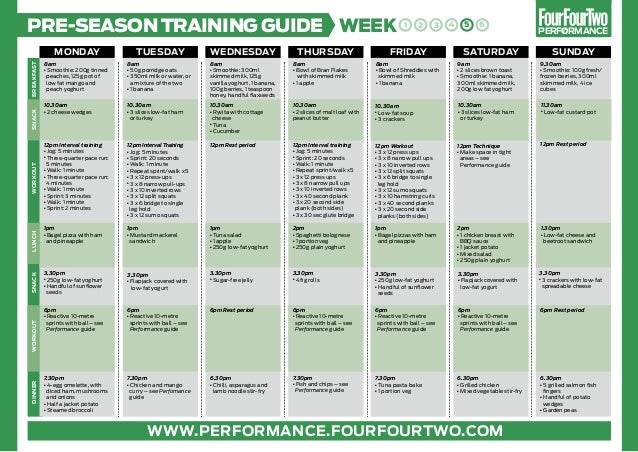 Pre season training week 5