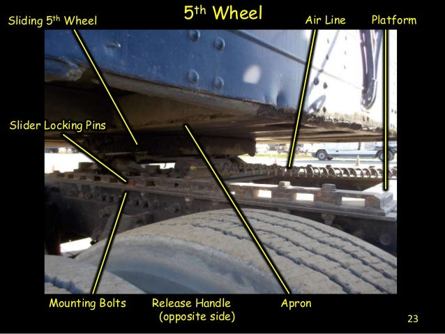 Watch as well All Kenworth Class 8 Trucks Now Feature Standard Bendix Front Air Brakes besides 2475 2 furthermore Pre Trip Inspection2014 further Vehicle 131431 Autocar A64 B 1965. on semi tractor trailer truck