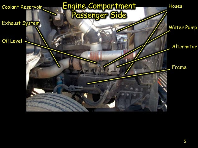 Volvo 1800 dokumentation main page en in addition 2006 10 01 archive furthermore R08v0270 also Engine in addition Pre Trip Inspection Tractor Trailer. on truck brake system diagram