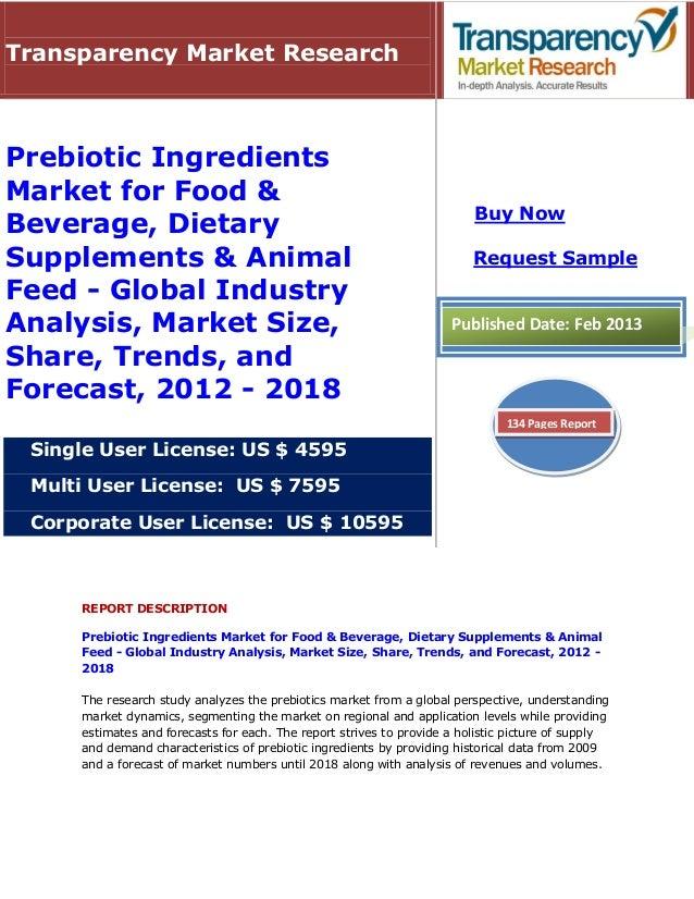 Transparency Market ResearchPrebiotic IngredientsMarket for Food &                                                        ...