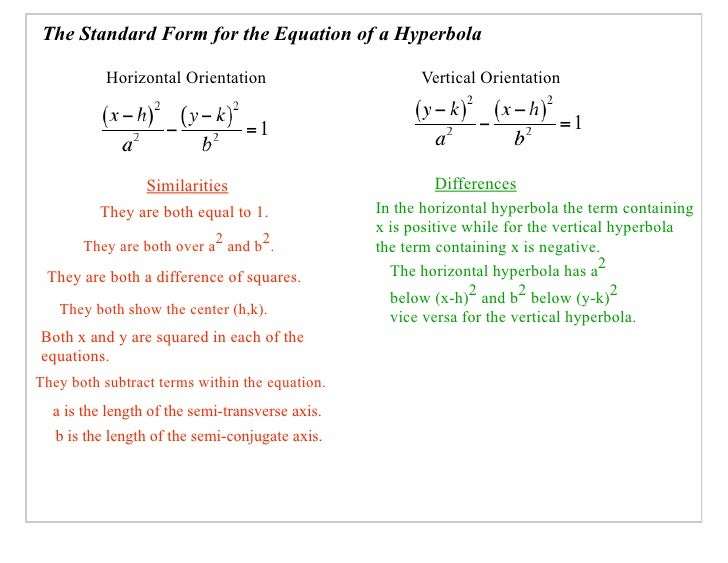 The Standard Form for the Equation of a Hyperbola             Horizontal Orientation                      Vertical Orienta...
