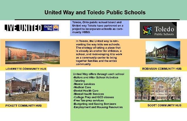 Spencer Precedent community schools