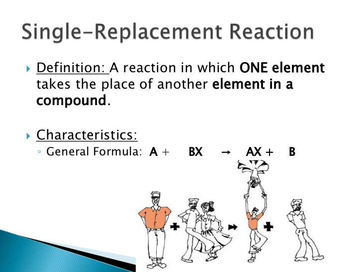 ... Replacement Reaction Definition Classification of chemical reactions