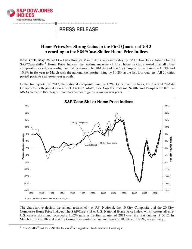 PRESS RELEASEHome Prices See Strong Gains in the First Quarter of 2013According to the S&P/Case-Shiller Home Price Indices...