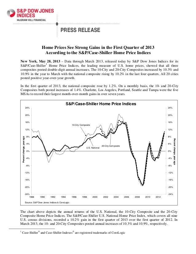 precio vivienda eeuu - marzo 2013
