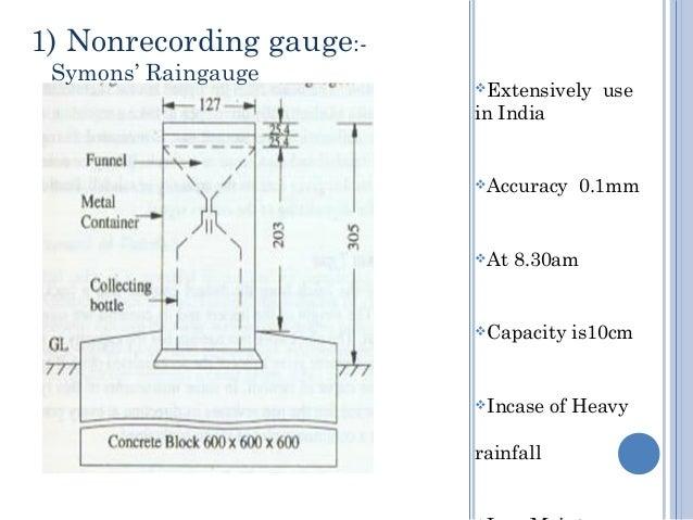 Precipitation and rain gauges