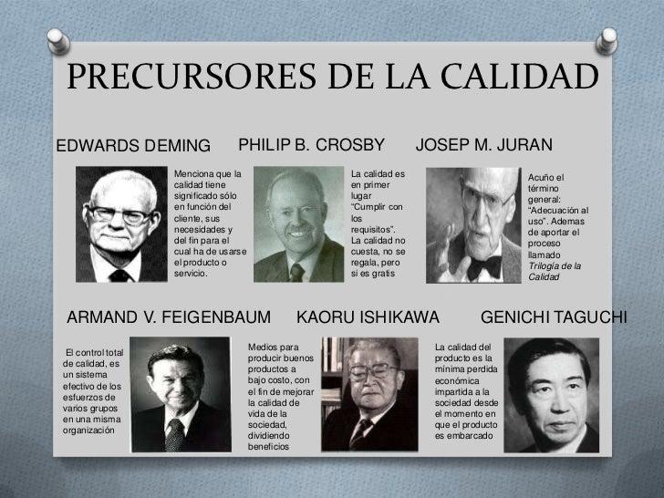 precursores de la teoria de la calidad El término precursores nos puede evocar a figuras líderes en materia de calidad del primer cuarto del siglo xx como shewart, el creador de los cuadros de control los científicos que desarrollaron el control de calidad en la compañía at&t.