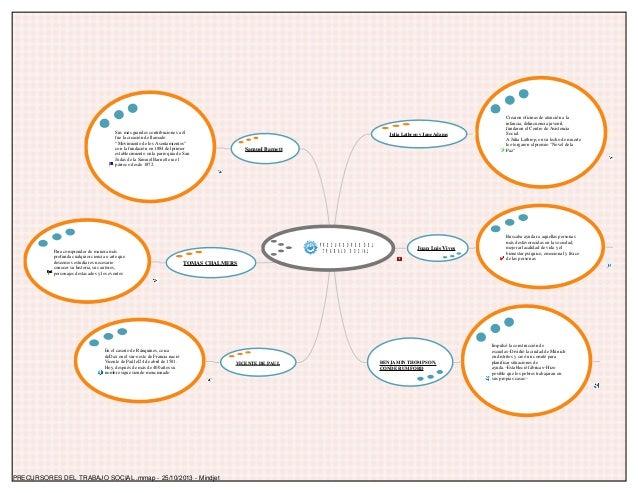 Precursores del trabajo social ,,,,;;en PDF