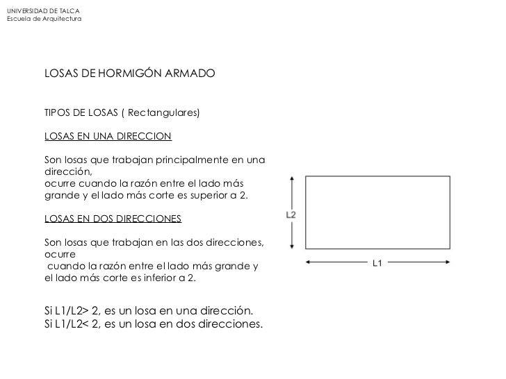 UNIVERSIDAD DE TALCA Escuela de Arquitectura LOSAS DE HORMIGÓN ARMADO TIPOS DE LOSAS ( Rectangulares) LOSAS EN UNA DIRECCI...