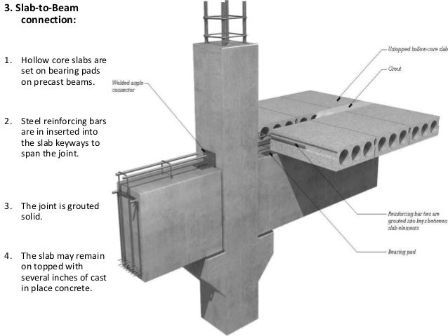 Cast In Place Joint : Prefabricated wall panel