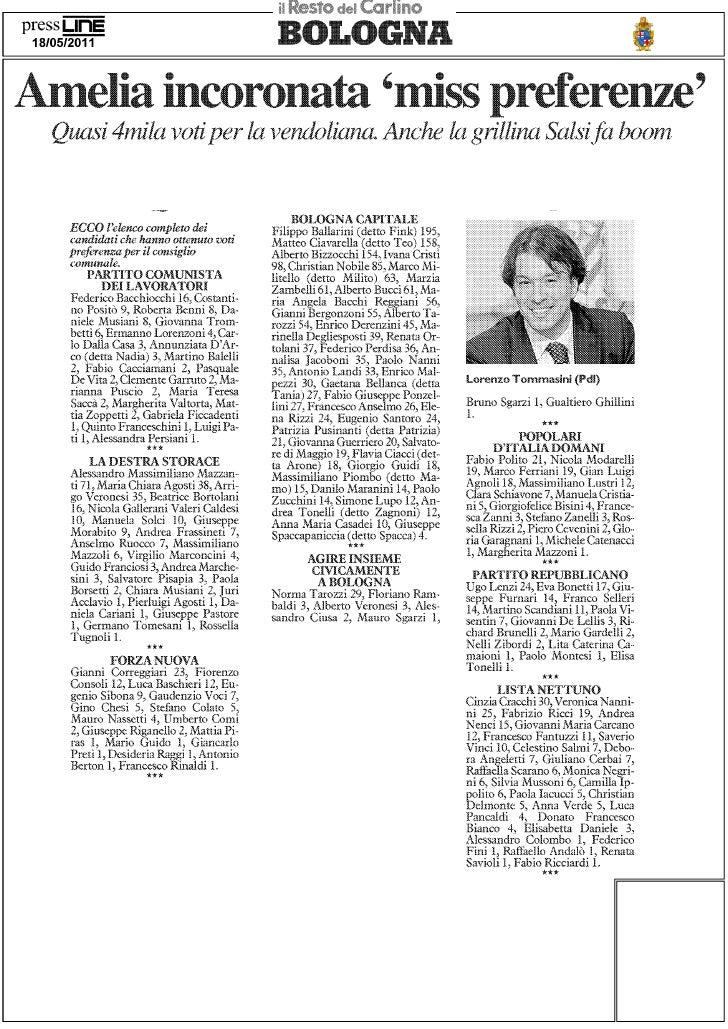 pressunE 18/05/2011          dia incoronata miss prefere    Quasi 4inila voti per la vendoli ana. Anche la grillina Salsi ...