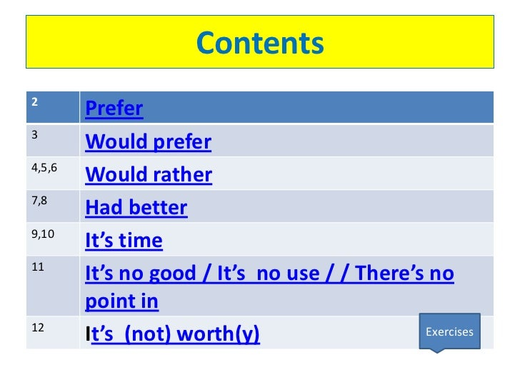 Contents2        Prefer3        Would prefer4,5,6        Would rather7,8        Had better9,10        It's time11        I...