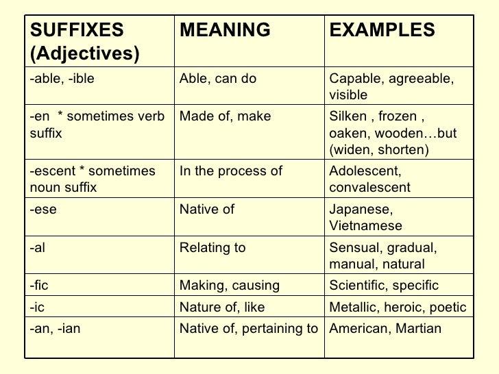 Irregular Verb To Make  English Language Guide