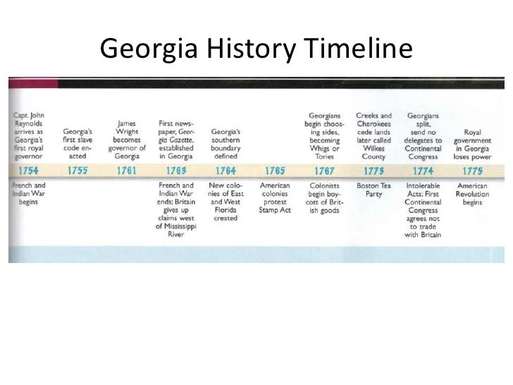 a history of the georgia colony Learn more general information about the formation of the british georgia colony by james oglethorpe.