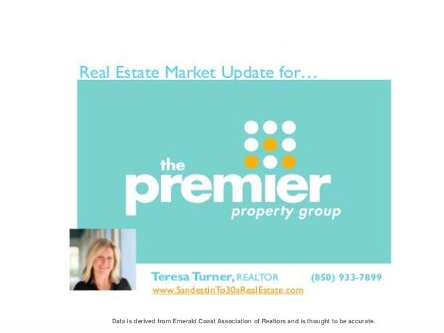 Data is derived from Emerald Coast Association of Realtors and is thought to be accurate.
