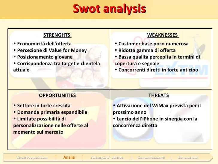 swot analysis os sushi king About wikiwealthcom wikiwealthcom is a collaborative research and analysis website that combines the sum of the world's knowledge to produce the highest quality research reports for over 6,000 stocks, etfs, mutual funds, currencies, and commodities.