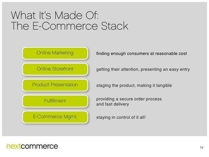 e-commerce thesis statement