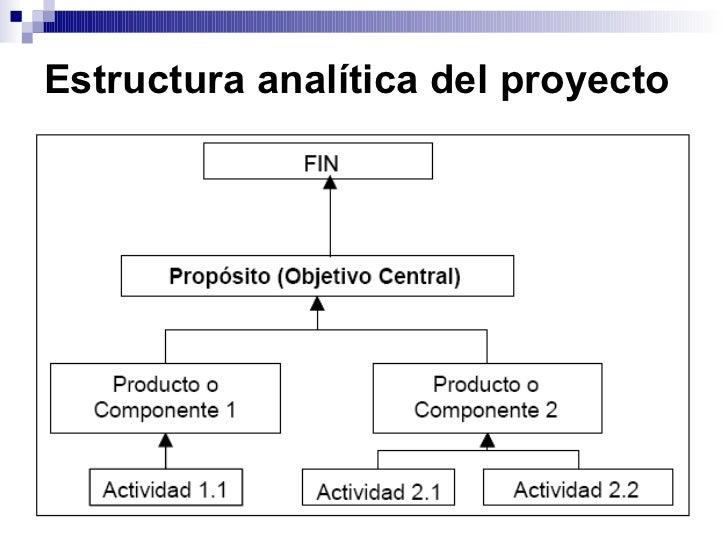 Modelo Tipo De Informe De Evaluacin De Los Edificios