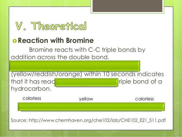 Bromine Reaction reaction With Bromine