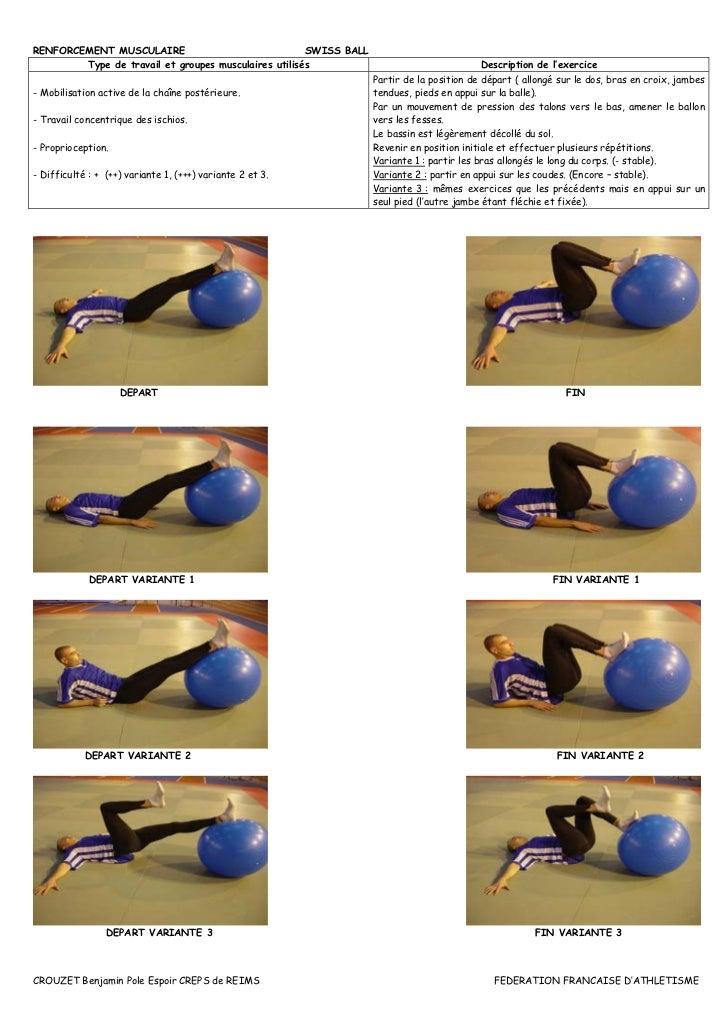 Preparation physique avec swiss ball