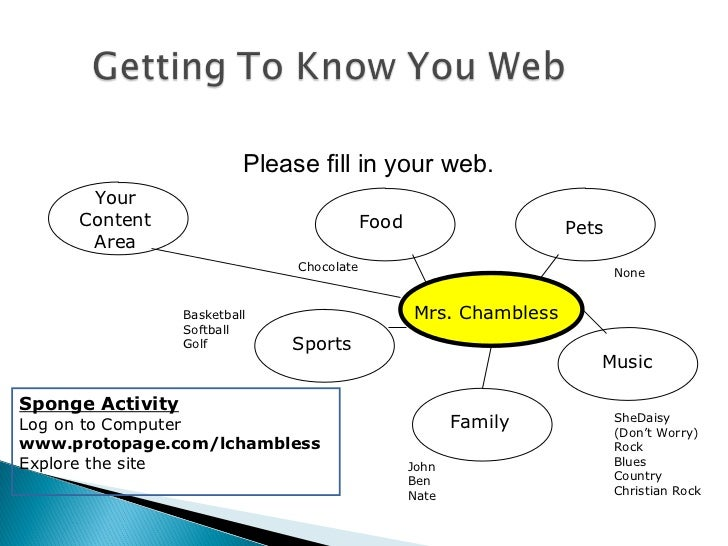 Please fill in your web.      Your     Content                                Food                    Pets      Area      ...