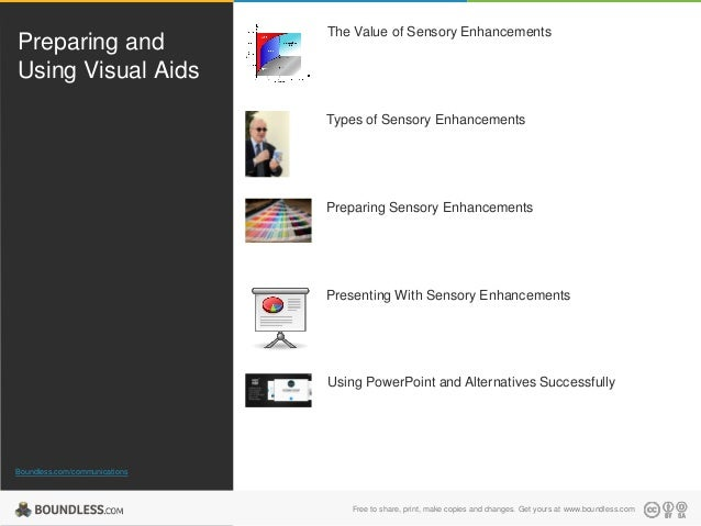 Preparing and Using Visual Aids  The Value of Sensory Enhancements  Types of Sensory Enhancements  Preparing Sensory Enhan...