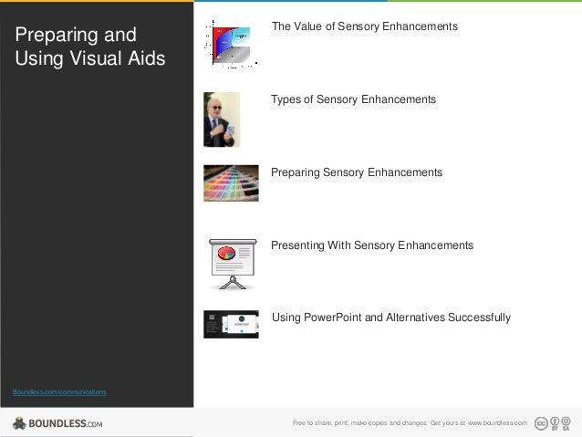 Preparing and Using Visual Aids