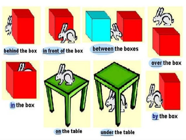 Prepositions We use   at   to show a specific time, place or position.He is at thedoor.