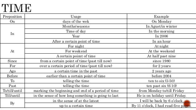 Prepositions for Portent usage examples