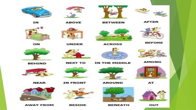 list of all the prepositions in english pdf