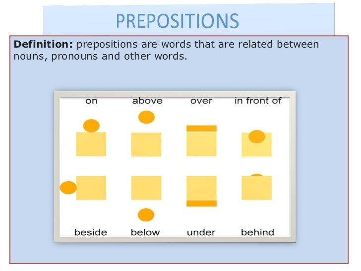Definition:prepositionsarewordsthatarerelatedbetweennouns,pronounsandotherwords.