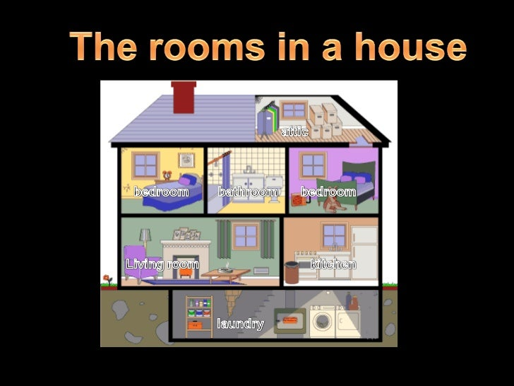 Rooms In The House Vocabulary Slideshare