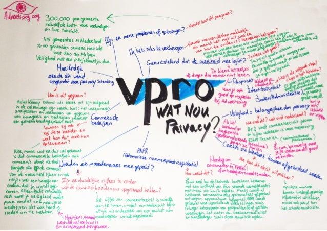 Wat nou privacy?   Veiligheid = belangrijker dan privacy                   Wie vindt dit? Wat vindt Nederland?            ...