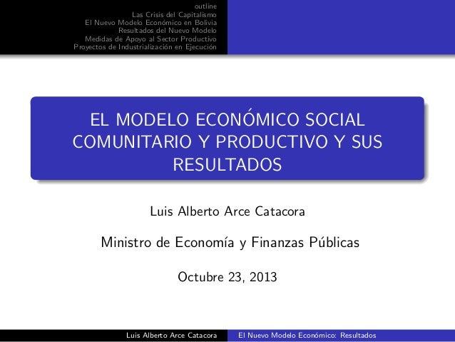 outline Las Crisis del Capitalismo El Nuevo Modelo Econ´mico en Bolivia o Resultados del Nuevo Modelo Medidas de Apoyo al ...