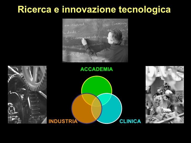 Ricerca e innovazione tecnologica  ACCADEMIA CLINICA INDUSTRIA
