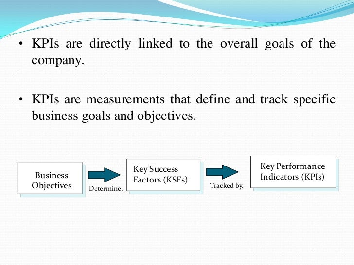 goal definition and performance indicators in soft projects What are the indicators or variables (attributes) to measure organizational effectiveness organizational effectiveness is commonly.