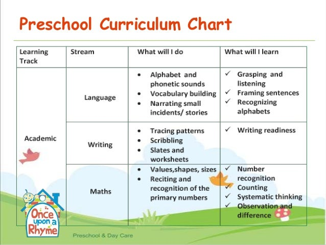 Preschool weekly curriculum